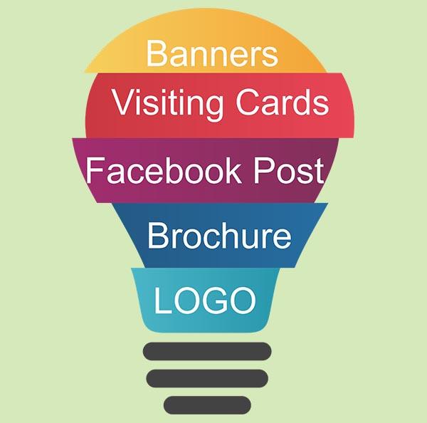 Logo   facebook   whatsapp   designer   haryana   Visiting   brochure   Banner   top   class   invitation company in Kurukshetra